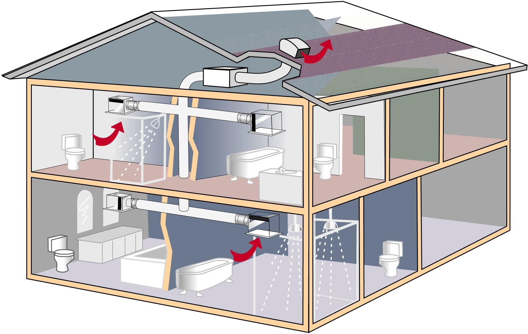 Slik f r du bedre inneklima med avtrekksvarmepumpef bedre for House air circulation system